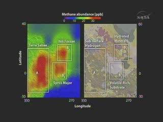 Miejsca dystrybucji  metanu, Credits: NASA TV