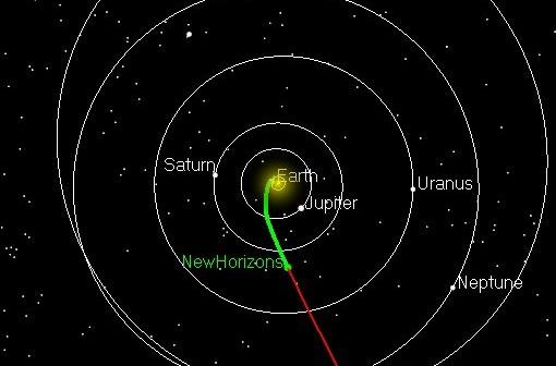 Aktualne położenie sondy New Horizons / Credits - JPL