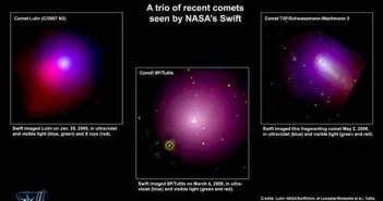 Komety obserwowane pzrez satelitę Swift (Cred. NASA)