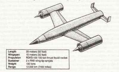 Projekt sowieckiego bombowca antypodalnego, Credits: Steven Zaloga & Asif Siddiqi