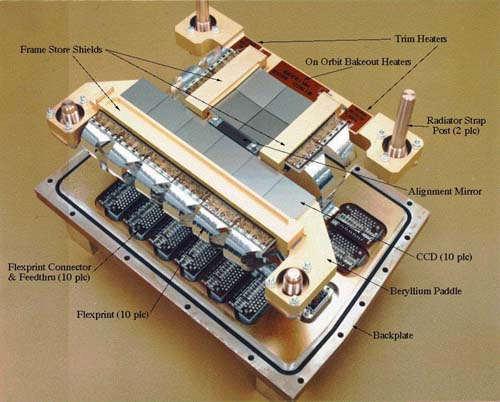 Schemat urządzenia ACIS (NASA)