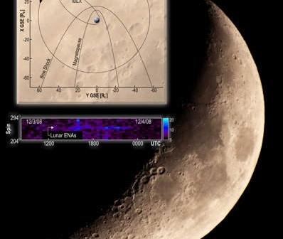 Diagram przedstawiający wykryte atomy neutralne pochodzace z Księżyca (Southwest Research Institute)