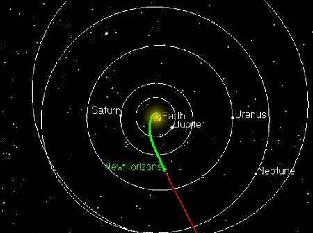 Sonda New Horizons w dniu 9 sierpnia 2009 roku / Credits - NASA, AGI