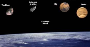 Potencjalne cele przyszłościowych misji NASA, o których była mowa w trakcie obrad komisji Augustine / Credits - NASA