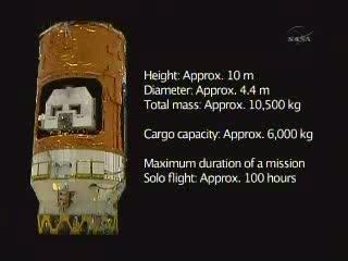 HTV / Credits - JAXA, NASA TV