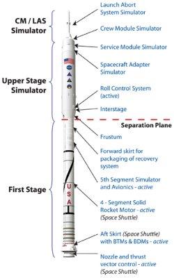 Schemat rakiety Ares  I-X, credits: NASA