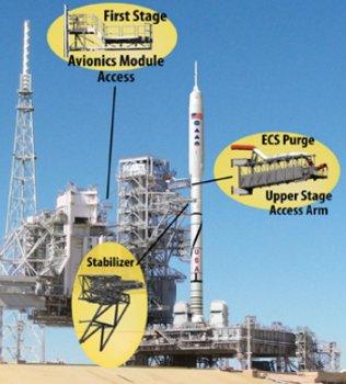 Niektóre nowe bądź zmodyfikowane instalacje na stanowisku startowym  LC-39B (NASA)