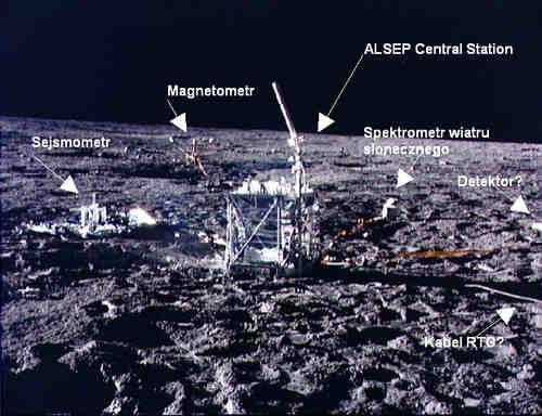 Rozłożony zestaw  urządzeń ALSEP, credits: NASA//kosmonauta.net