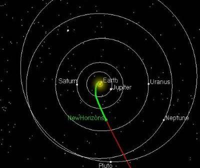 11 listopada 2009 - aktualne położenie sondy New Horizons / Credits - NASA, AGI, JPL