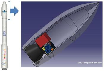 Podgląd na payload rakiety Vega / Credits: SKA, PW, Jarek Jaworski
