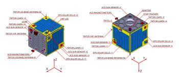 Schematy studenckiego satelity ESEO / Credits: SKA, PW, Jarek  Jaworski