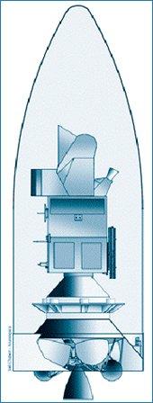 Konfiguracja podczas startu (Arianespace)