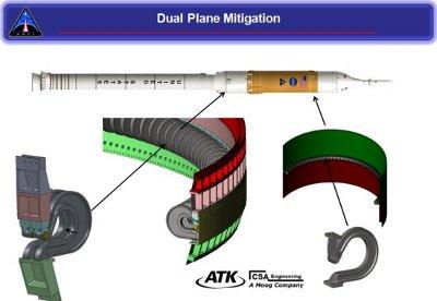 System 'dual plane isolators' / Credits - ATK, CSA Engineering, NASA