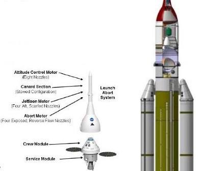 Nowa wersja rakiety Ariane 5. Credits: flightglobal.com