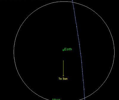 2010 AL30 - przelot koło Ziemi / Credits - NASA, JPL
