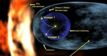 Uproszczony podgląd ukazujący obecną lokację sond Voyager / Credits: wikipedia