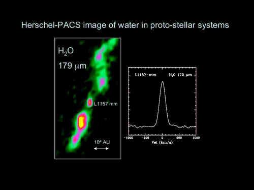 Detekcja wody w dżetach pochodzących z gwiazdy L1157, wykryta przez urządzenie WISH credits: ESA and the PACS consortia, E.F. van Dishoeck for the Herschel WISH Key Programme consortium
