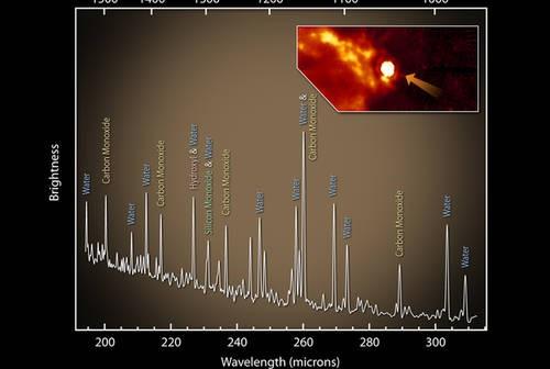 Spektrogram VY Canis Majoris uzyskany przez SPIRE credits: ESA and the SPIRE consortium