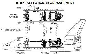 Schemat rozmieszczenia ładunku wewnątrz ładowni Atlantisa. Credits: nasaspaceflight