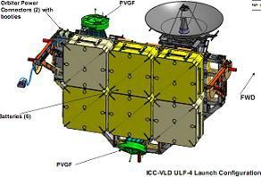 Komputerowa wizualizacja ICC-VLD. Uwagę zwraca sześć baterii (zółte pojemniki) oraz antena SGANT. Credits: nasaspaceflight