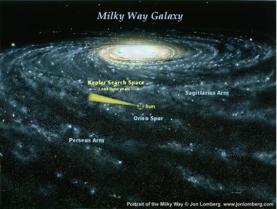 Obszar naszej Galaktyki, który jest obserwowany przez teleskop Kepler / Credits - NASA