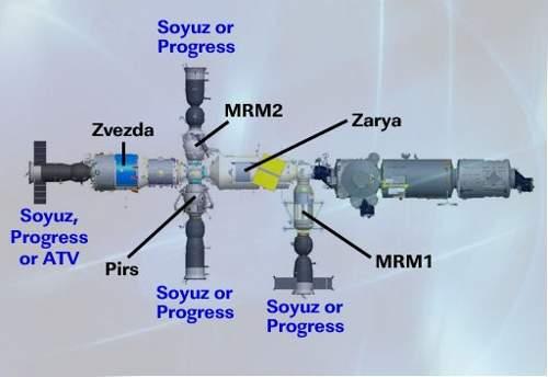 Rosyjski segment ISS / Credits: NASA