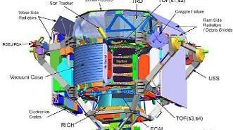 Schemat całego komponentu AMS (Alpha Magnetic Spectrometer) / Credits: NSF