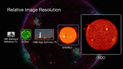 Rozdzielczość SDO i innych sond słonecznych - porównanie / Credits - NASA