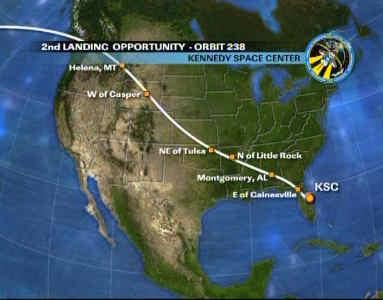 Trajektoria lądowania w KSC przy zejści uz orbity 238, credit: NASA TV