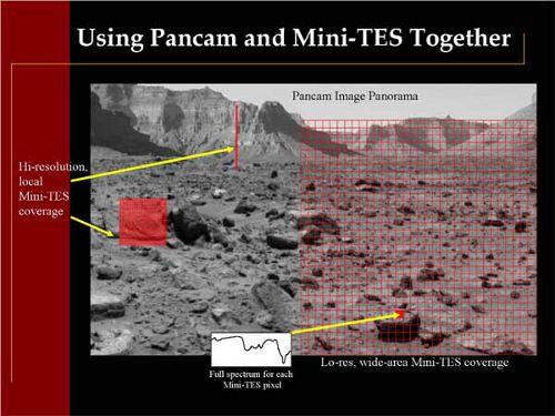 Ponieważ kamery są umieszczone na wspólnym maszcie co spektrometr Mini-TES, więc możliwe jest połączenie danych z obu instrumentów (NASA/JPL)