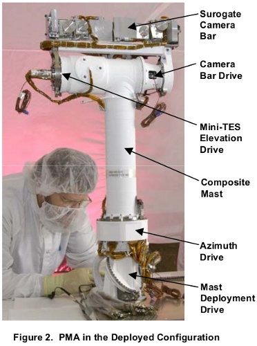 Zdjęcie masztu Pancam Mast Assembly (PMA) z kamerami navcam i pancam (NASA/JPl)