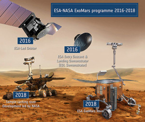 Program ExoMars / Credit: ESA