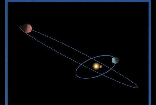 Ilustracja przedstawiająca nachylenie planet w układzie Ipsilon Andromedae (NASA, ESA, and A. Feild (STScI))