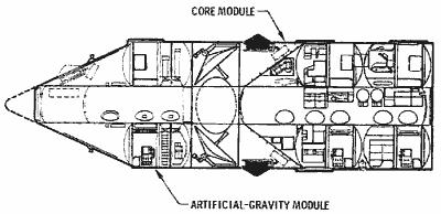 Przekrój stacji kosmicznej MDAC w konfiguracji startowej (McDonnell-Douglas)