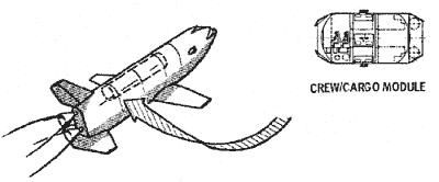 Położenie CCM w wizji promu kosmicznego (McDonnell-Douglas)