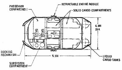 Przekrój przez pojazd transportowy MCC (McDonnell-Douglas)
