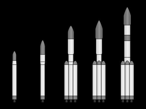 Rodzina rakiet Angara: 1.1 (udźwig 2 ton na LEO), 1.2 (3,7 t), A3  (14,6 t), A5 (24,5 t), A5 KVRB (28,5 t) (Credits: WikiCommons)