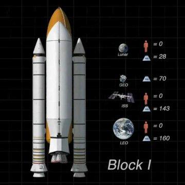 Rakieta nośna wywodząca się z programu STS - jedna z możliwych opcji na nową rakietę nośną NASA / Credits - NASA