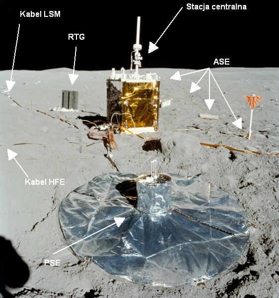 Zdjęcie przedstawiające urządzenia stanowiące pakiet ALSEP w misji Apollo 16 (NASA / AS16-113-18347)