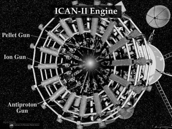 Schemat koncepcji silnika ICAN-II (Penn State Laboratory for Elementary Particle Science)