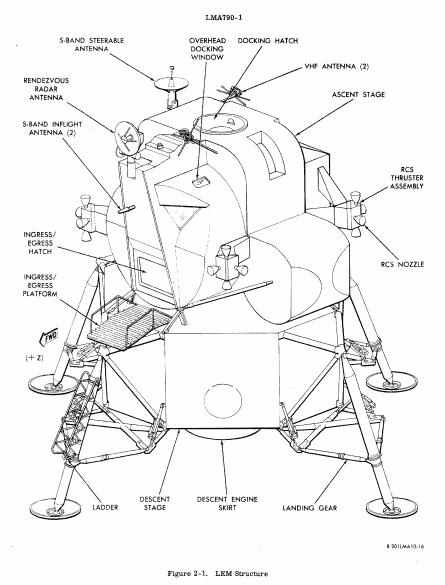 Struktura pojazdu załogowego LEM (NASA / Grummann Aircraft Engineering Corporation)