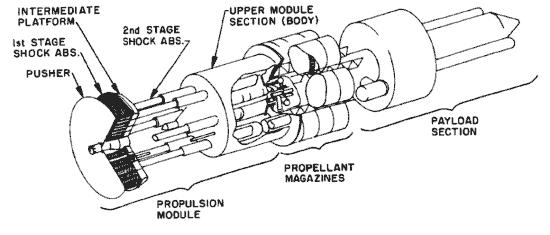 Diagram przedstawiający schemat pojazdu kosmicznego Orion, wykorzystującego pulsacyjny napęd jądrowy (NASA)