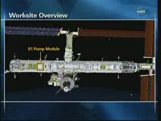 Położenie pompy do wymiany (panel słoneczny to wynik starej grafiki) / Credits - NASA TV
