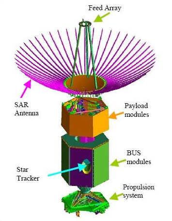 Schemat elementów satelity TecSar (ELTA Systems Ltd)