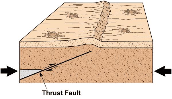 Rysunek przedstawiający mechanizm formowania się klifów; gdy materiał księżycowy się kurczy, powstałe naprężenia przesywają skały (Arizona State University)