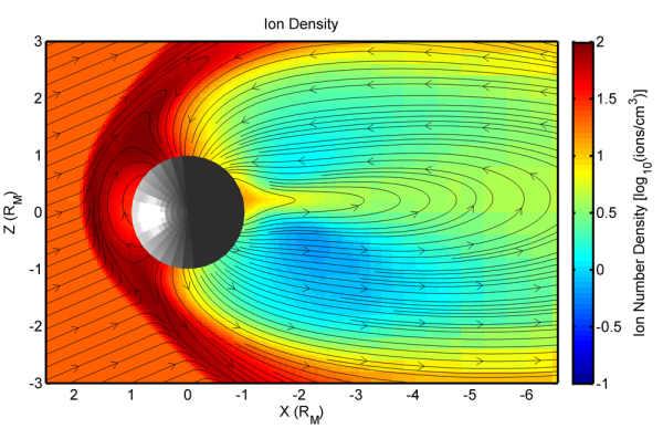 Diagram przedstawiający gęstość protonów słonecznych w pobliżu Merkurego oszacowaną dzięki modelowaniu planetarnej magnetosfery; czerwonym kolorem oznaczono obszar o najwiekszej gęstości, niebieskim najmniejszej (NASA/GSFC/Mehdi Benna)
