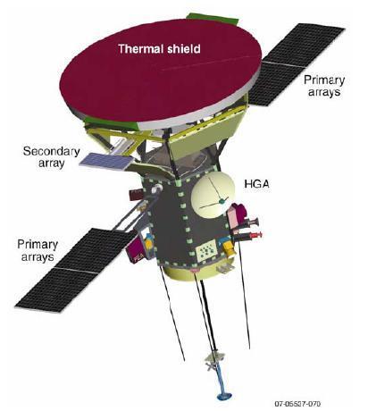 Solar Probe Plus / Credits: NASA