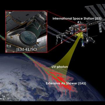 Eksperyment JEM-EUSO / Credits - JEM-EUSO Collaboration