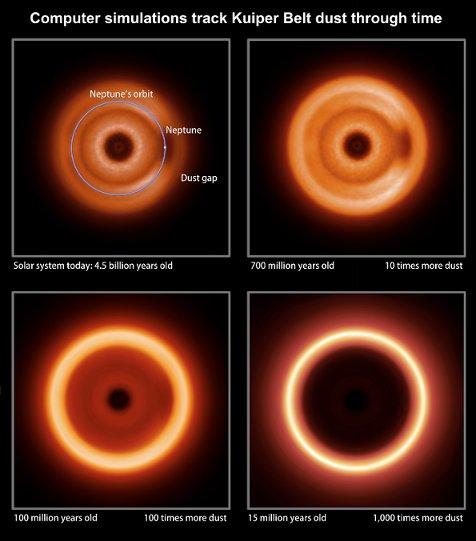 Wyniki symulacji rozkładu pyłu w naszym Układzie Słonecznym / Credits - NASA, Goddard, Marc Kuchner i Christopher Stark
