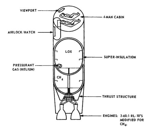Schemat stopnia powrotnego MEM projektu Woodcocka (NASA/MSFC)
